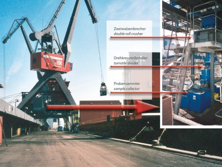 Sampling system for coal in unloading crane