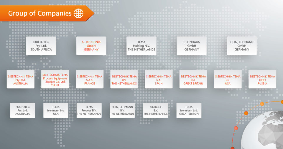 a short  overview of the SIEBTECHNIK TEMA group and related companies
